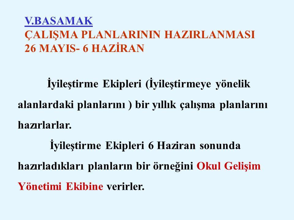 V.BASAMAK ÇALIŞMA PLANLARININ HAZIRLANMASI. 26 MAYIS- 6 HAZİRAN.