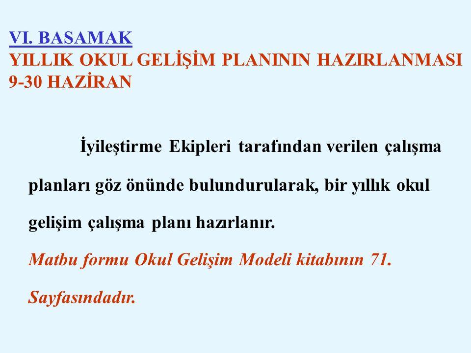 VI. BASAMAK YILLIK OKUL GELİŞİM PLANININ HAZIRLANMASI. 9-30 HAZİRAN.
