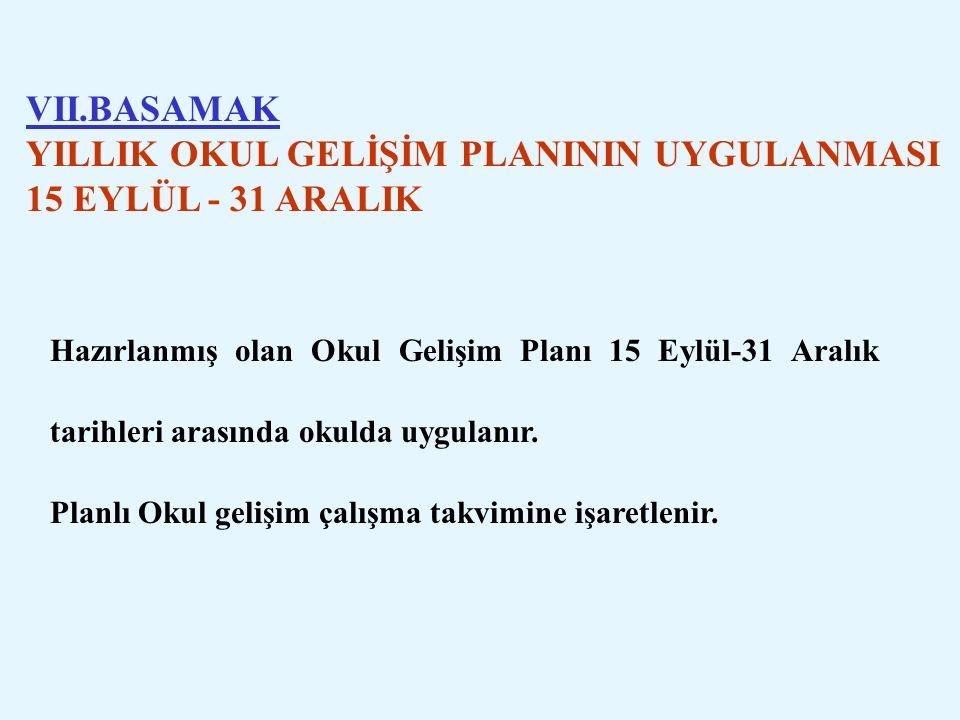YILLIK OKUL GELİŞİM PLANININ UYGULANMASI 15 EYLÜL - 31 ARALIK