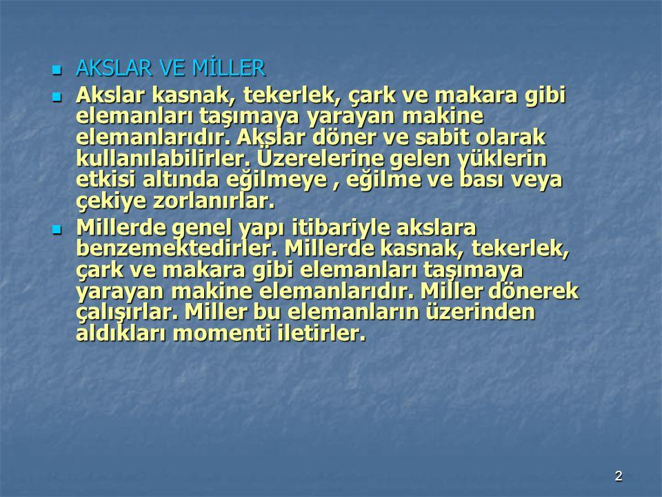 AKSLAR VE MİLLER