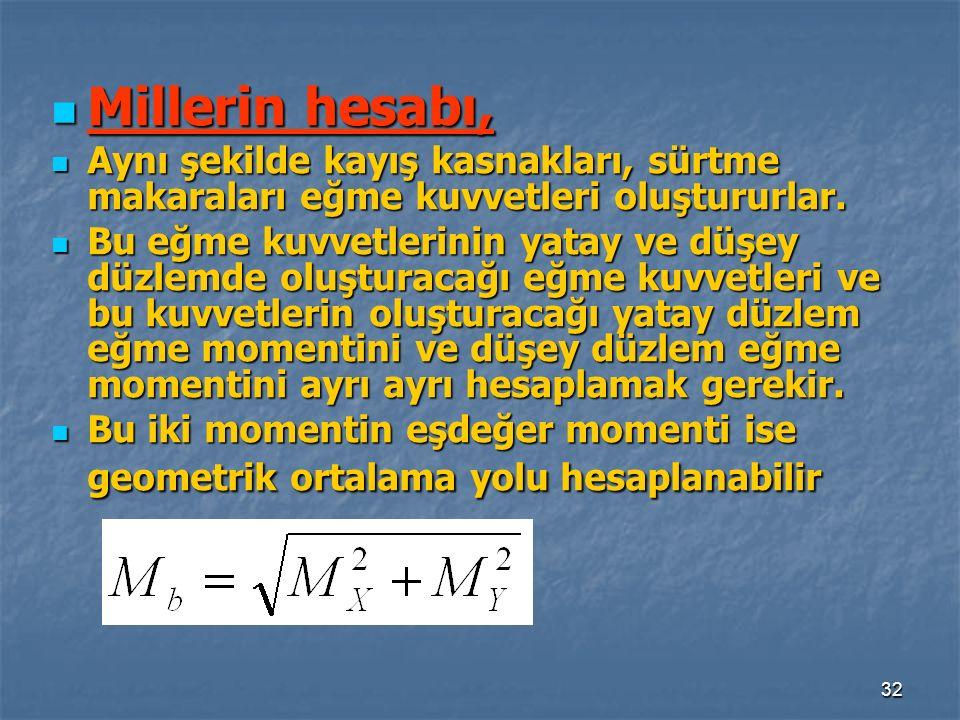 Millerin hesabı, Aynı şekilde kayış kasnakları, sürtme makaraları eğme kuvvetleri oluştururlar.