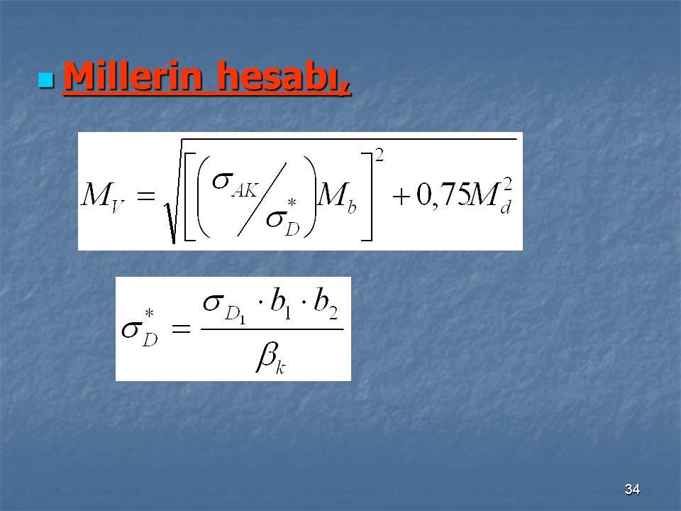 Millerin hesabı,