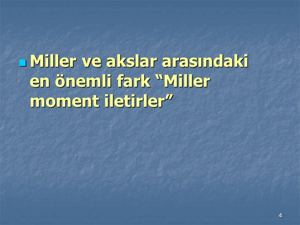 Miller ve akslar arasındaki en önemli fark Miller moment iletirler
