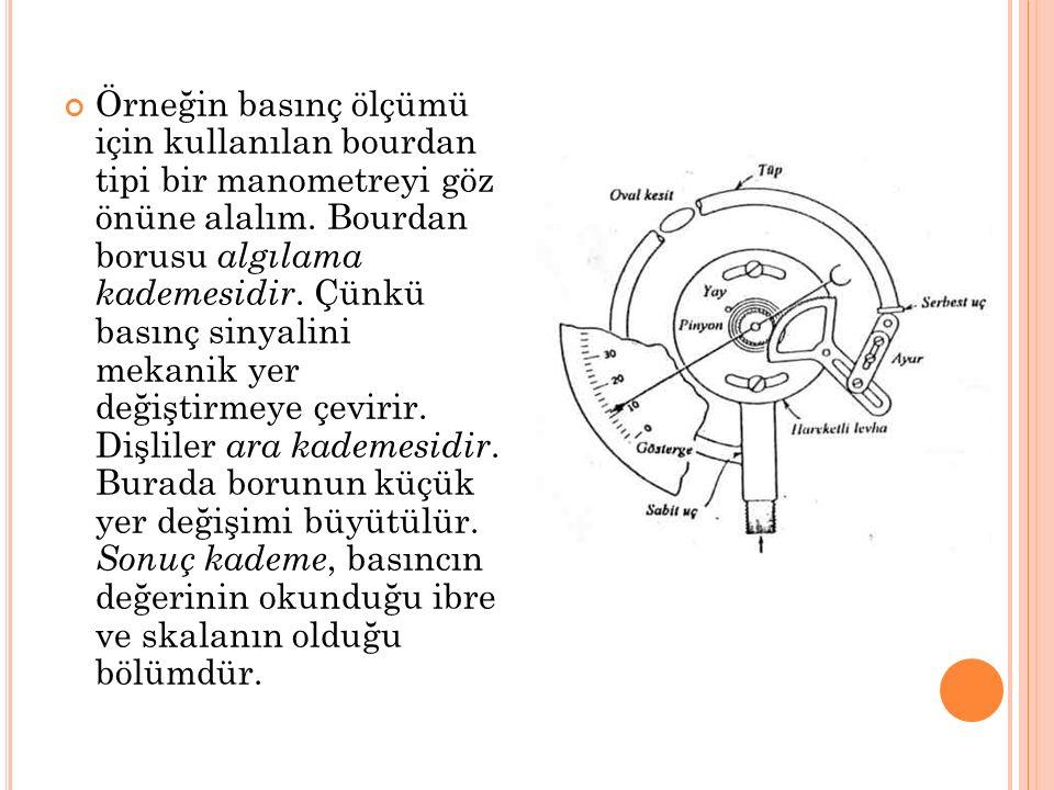 Örneğin basınç ölçümü için kullanılan bourdan tipi bir manometreyi göz önüne alalım.