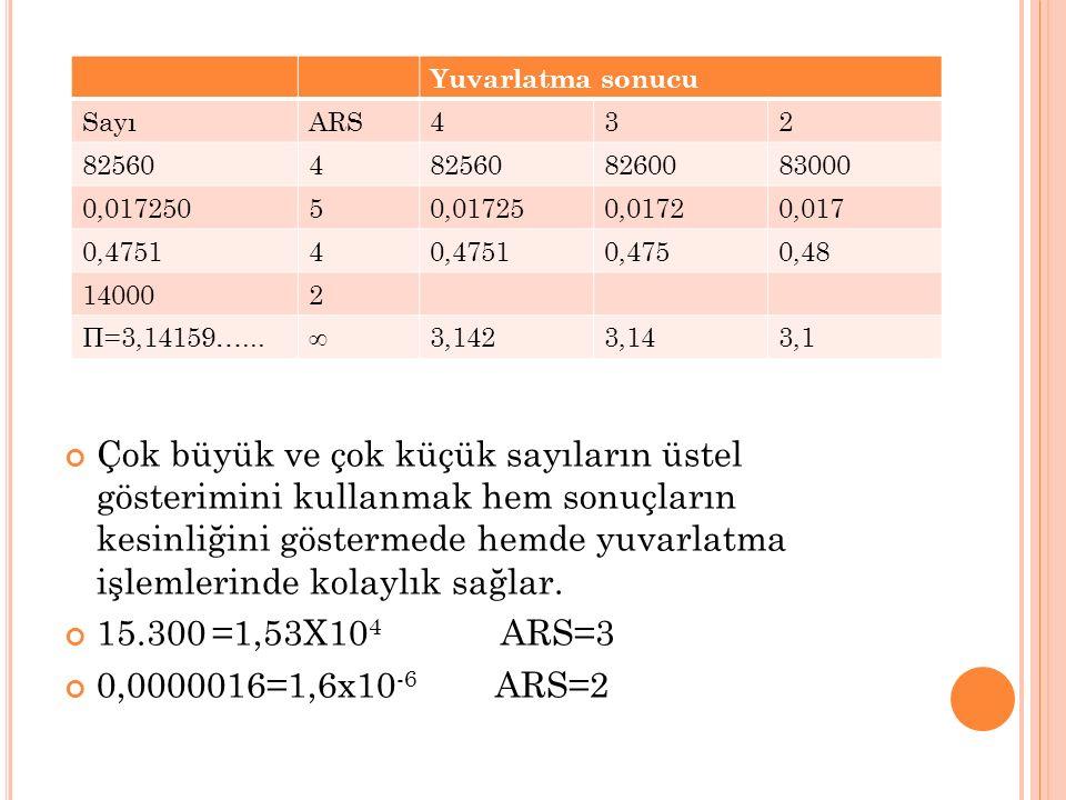 Yuvarlatma sonucu Sayı. ARS. 4. 3. 2. 82560. 82600. 83000. 0,017250. 5. 0,01725. 0,0172.