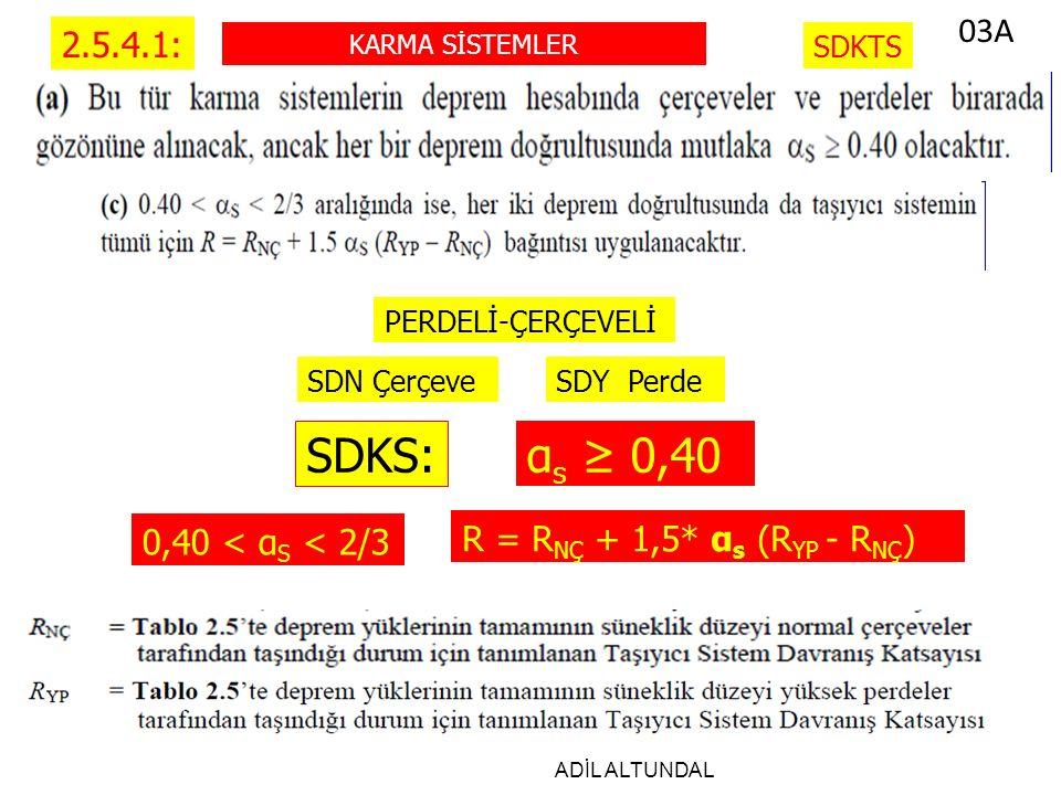SDKS: αs ≥ 0,40 03A 2.5.4.1: R = RNÇ + 1,5* αs (RYP - RNÇ)