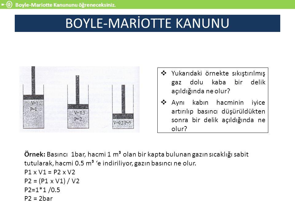 BOYLE-MARİOTTE KANUNU