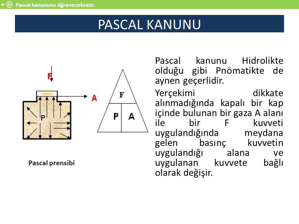 Pascal kanununu öğreneceksiniz.