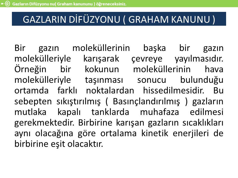GAZLARIN DİFÜZYONU ( GRAHAM KANUNU )