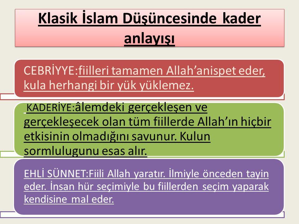 Klasik İslam Düşüncesinde kader anlayışı