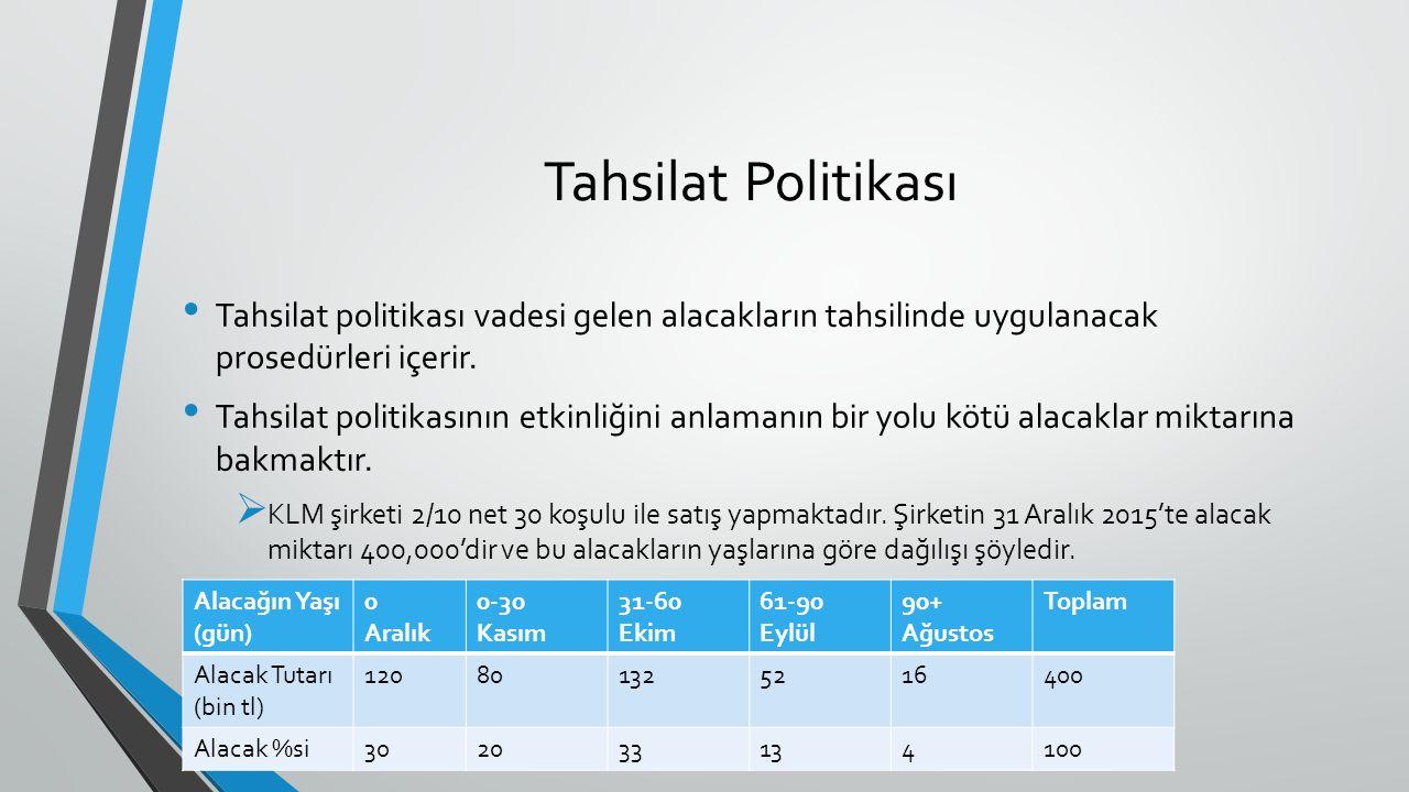 Tahsilat Politikası Tahsilat politikası vadesi gelen alacakların tahsilinde uygulanacak prosedürleri içerir.