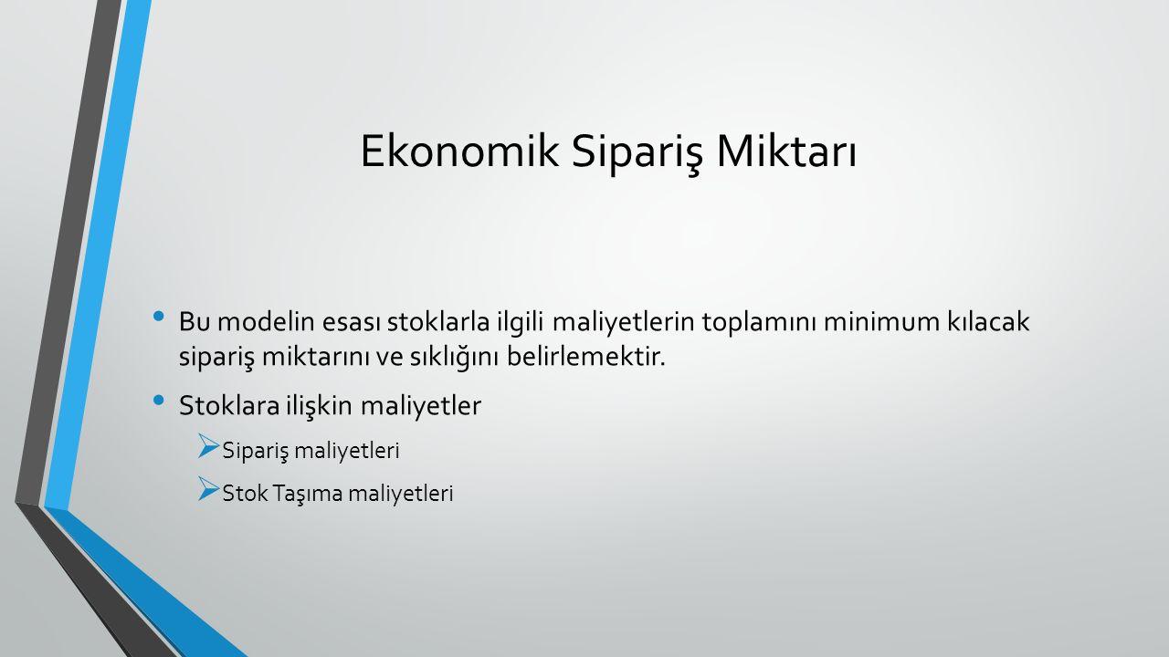 Ekonomik Sipariş Miktarı