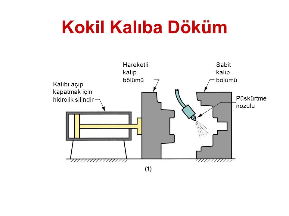Kokil Kalıba Döküm Şekil 11.10 Kokil kalıba dökümde aşamalar: (1) kalıp ön tavlanır ve kaplanır. Kalıbı açıp kapatmak için hidrolik silindir.