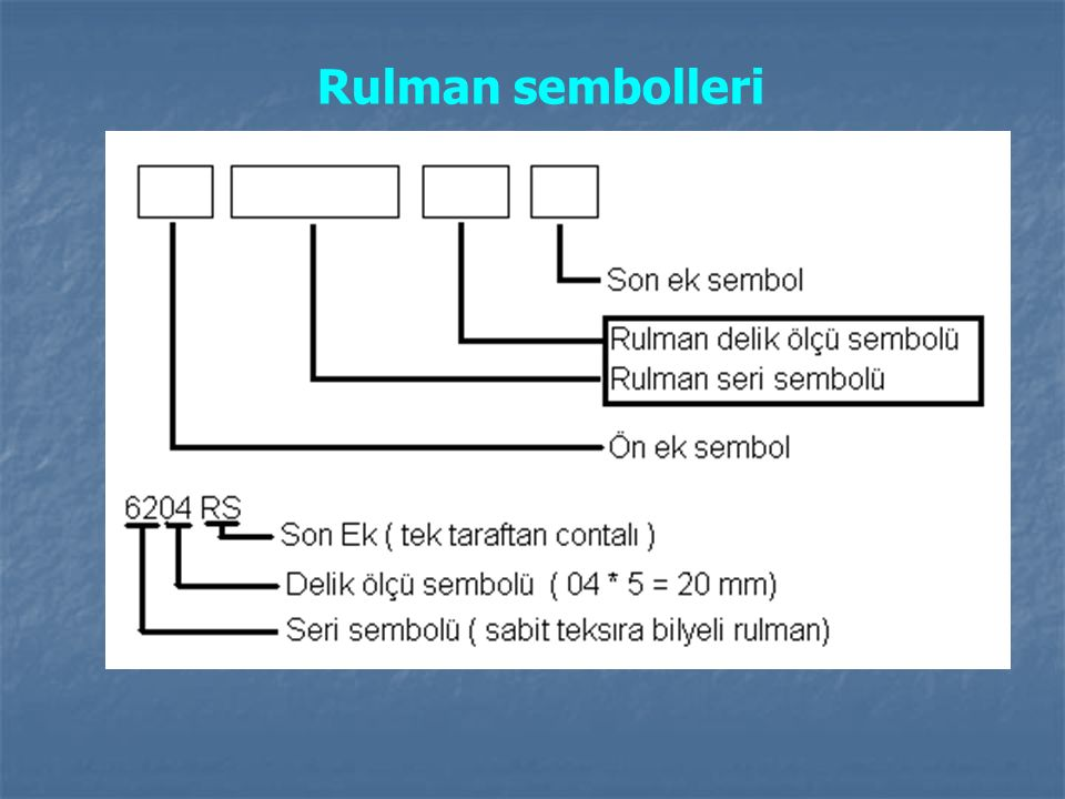 Rulman sembolleri