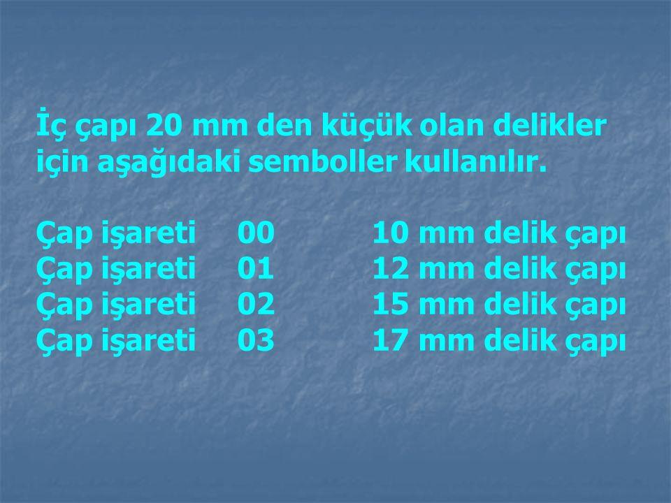 İç çapı 20 mm den küçük olan delikler için aşağıdaki semboller kullanılır.