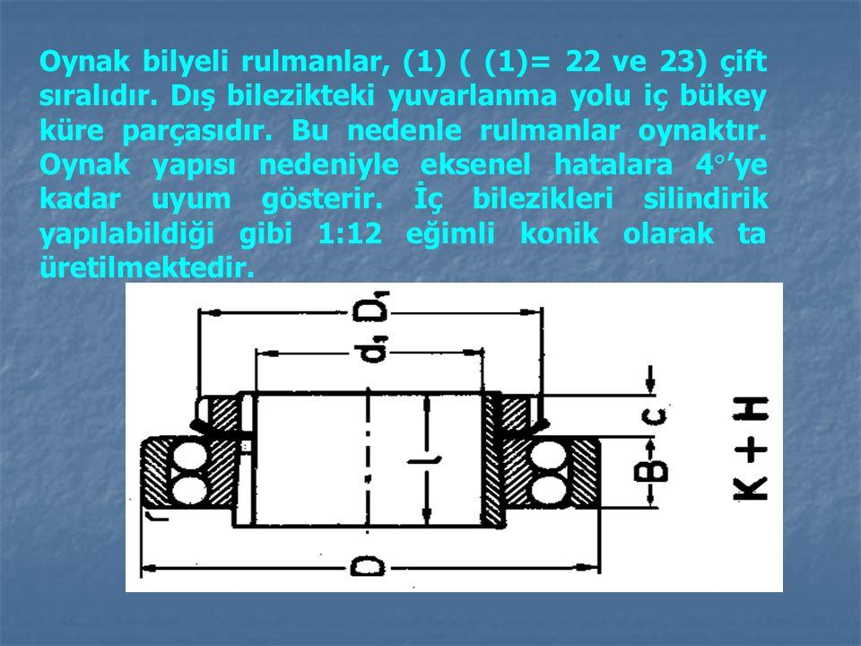 Oynak bilyeli rulmanlar, (1) ( (1)= 22 ve 23) çift sıralıdır