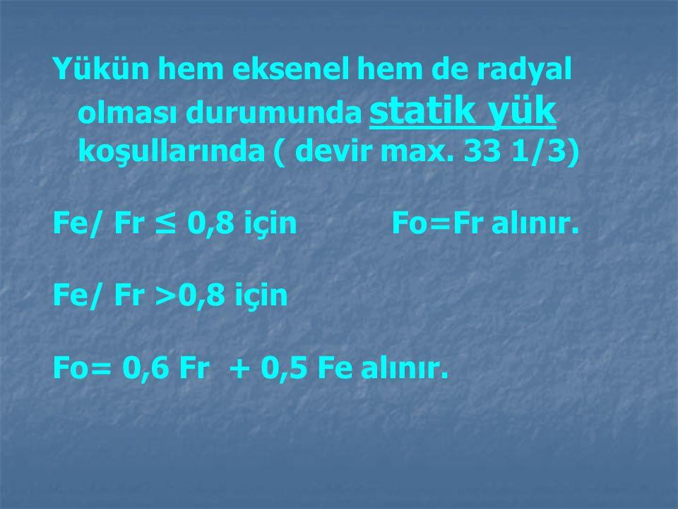 Yükün hem eksenel hem de radyal olması durumunda statik yük koşullarında ( devir max. 33 1/3)