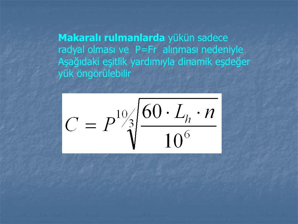 Makaralı rulmanlarda yükün sadece radyal olması ve P=Fr alınması nedeniyle