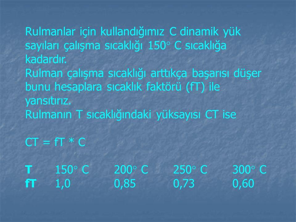 Rulmanlar için kullandığımız C dinamik yük sayıları çalışma sıcaklığı 150 C sıcaklığa kadardır.