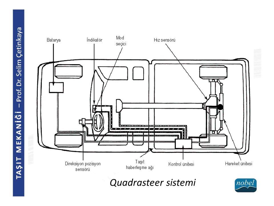 Quadrasteer sistemi