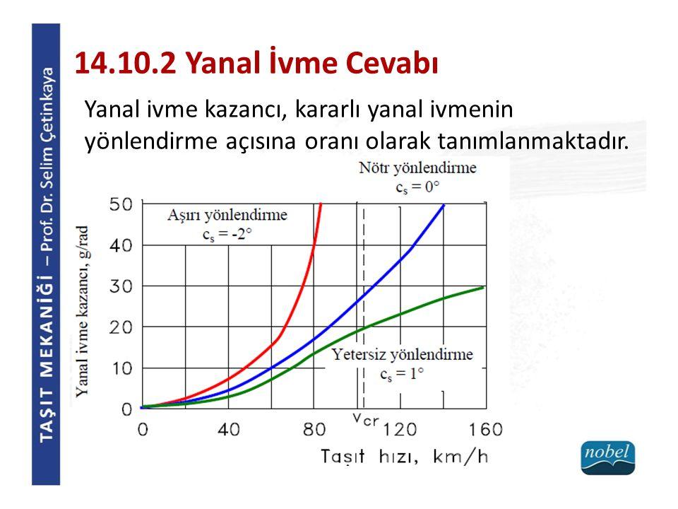 14.10.2 Yanal İvme Cevabı Yanal ivme kazancı, kararlı yanal ivmenin yönlendirme açısına oranı olarak tanımlanmaktadır.