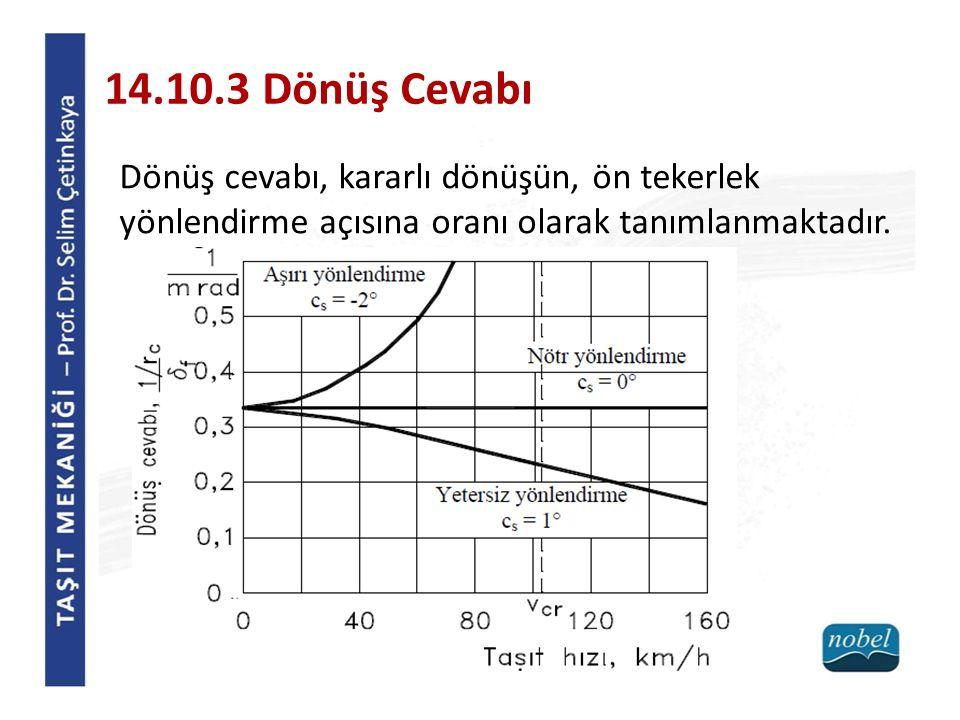 14.10.3 Dönüş Cevabı Dönüş cevabı, kararlı dönüşün, ön tekerlek yönlendirme açısına oranı olarak tanımlanmaktadır.