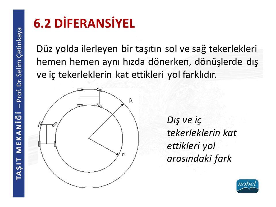 6.2 DİFERANSİYEL
