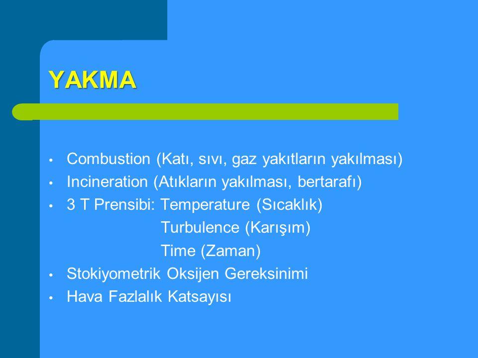 YAKMA Combustion (Katı, sıvı, gaz yakıtların yakılması)