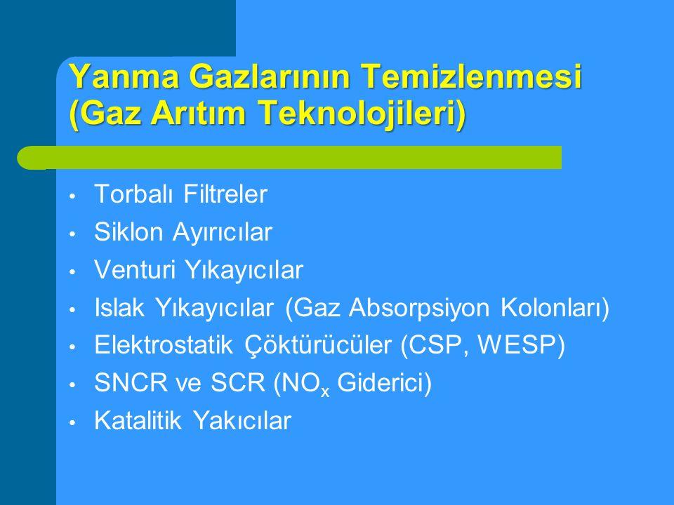 Yanma Gazlarının Temizlenmesi (Gaz Arıtım Teknolojileri)