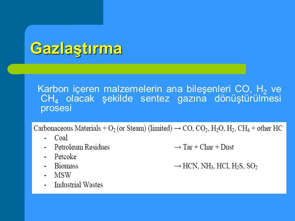 Gazlaştırma Karbon içeren malzemelerin ana bileşenleri CO, H2 ve CH4 olacak şekilde sentez gazına dönüştürülmesi prosesi.