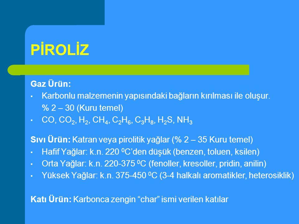 PİROLİZ Gaz Ürün: Karbonlu malzemenin yapısındaki bağların kırılması ile oluşur. % 2 – 30 (Kuru temel)