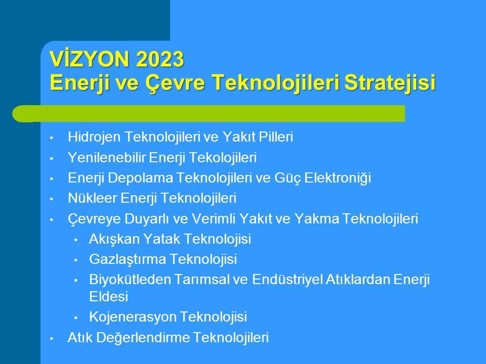 VİZYON 2023 Enerji ve Çevre Teknolojileri Stratejisi
