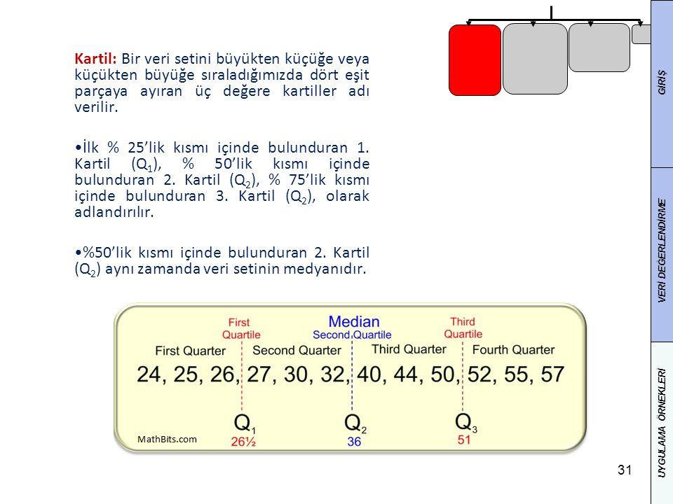 Kartil: Bir veri setini büyükten küçüğe veya küçükten büyüğe sıraladığımızda dört eşit parçaya ayıran üç değere kartiller adı verilir.