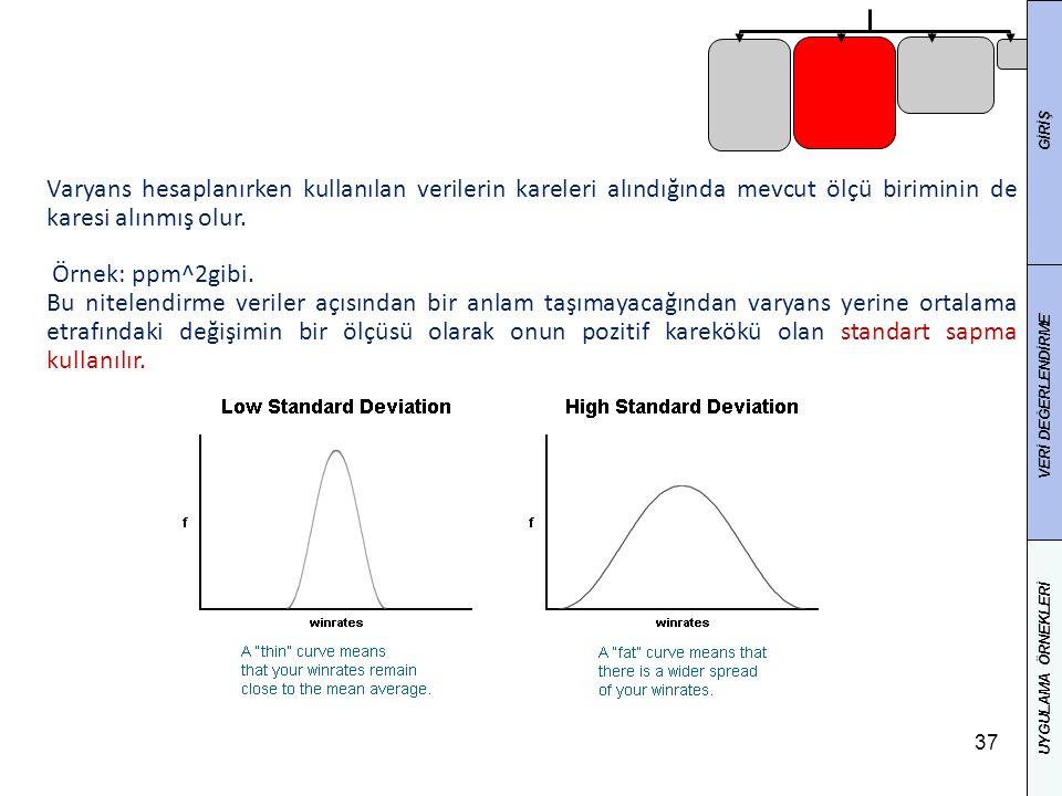 GİRİŞ Varyans hesaplanırken kullanılan verilerin kareleri alındığında mevcut ölçü biriminin de karesi alınmış olur.