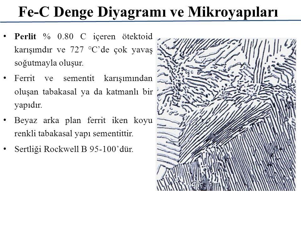 Fe-C Denge Diyagramı ve Mikroyapıları