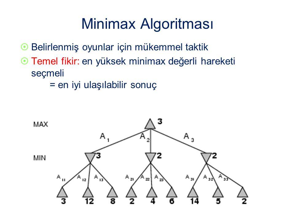 Minimax Algoritması Belirlenmiş oyunlar için mükemmel taktik