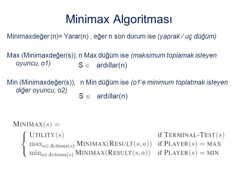 Minimax Algoritması S  ardıllar(n) S  ardıllar(n)