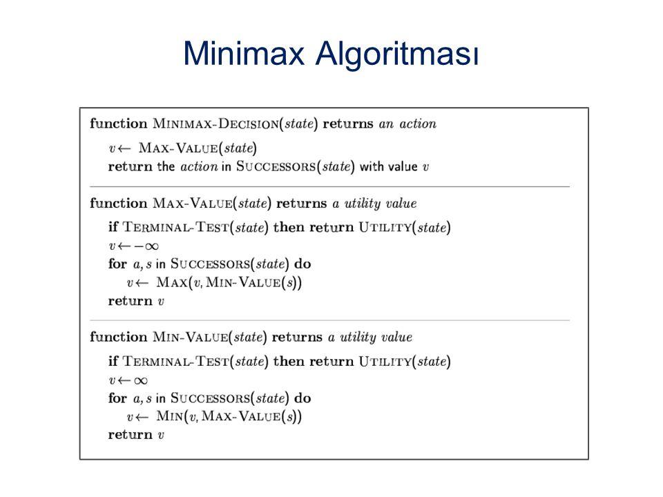 Minimax Algoritması