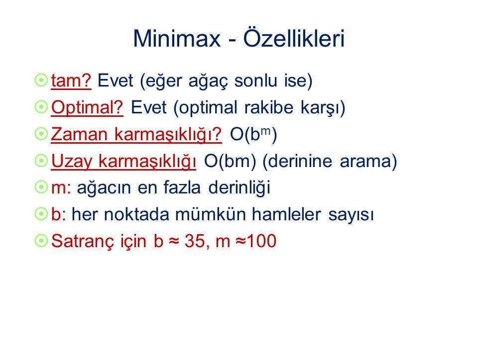 Minimax - Özellikleri tam Evet (eğer ağaç sonlu ise)