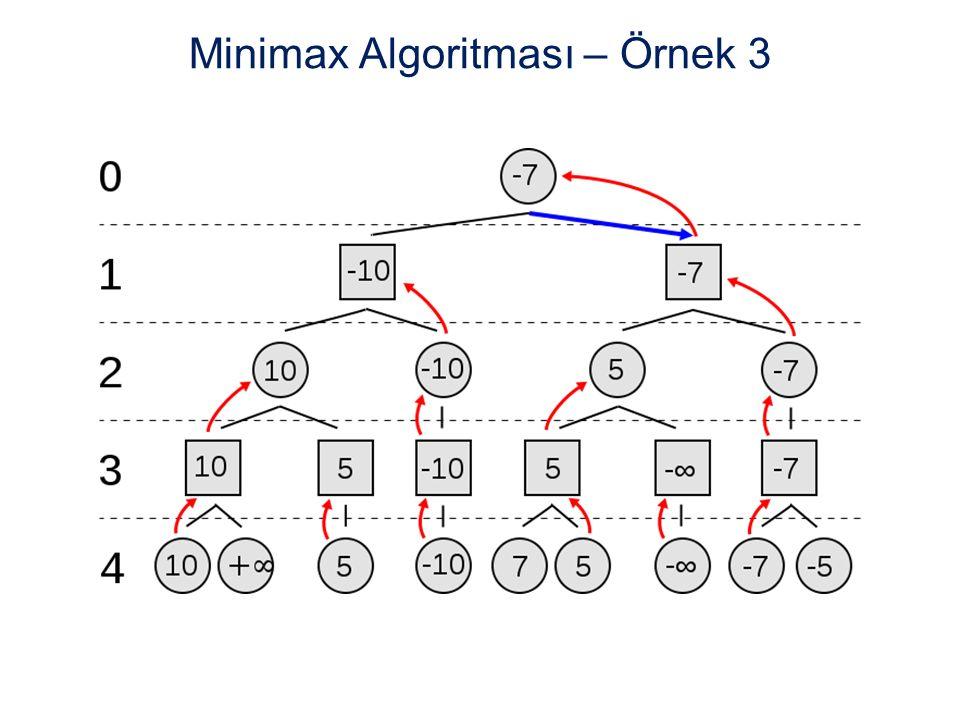 Minimax Algoritması – Örnek 3