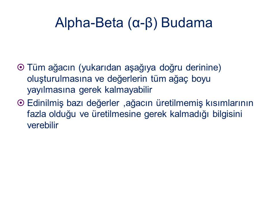 Alpha-Beta (α-β) Budama