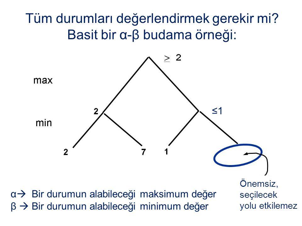 Tüm durumları değerlendirmek gerekir mi Basit bir α-β budama örneği: