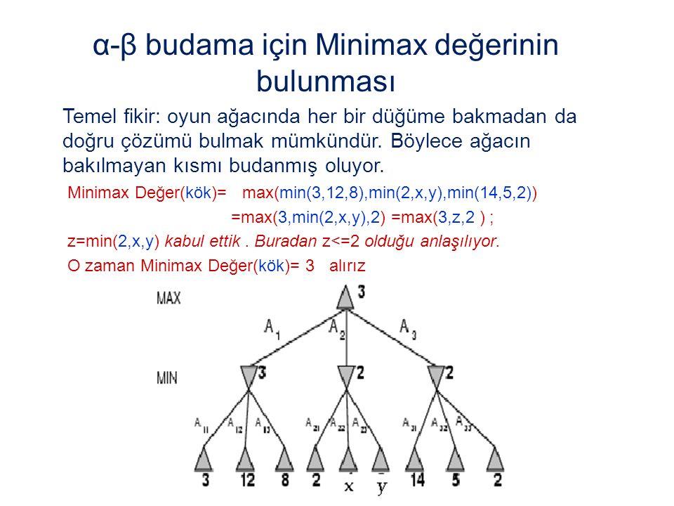 α-β budama için Minimax değerinin bulunması