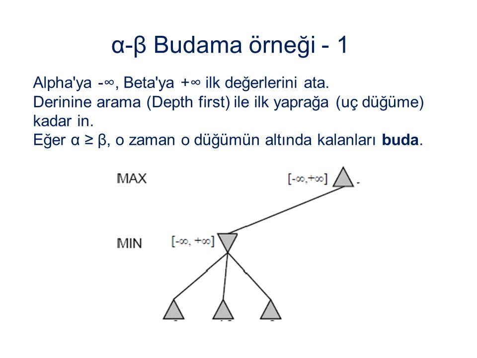 α-β Budama örneği - 1 Alpha ya -∞, Beta ya +∞ ilk değerlerini ata.