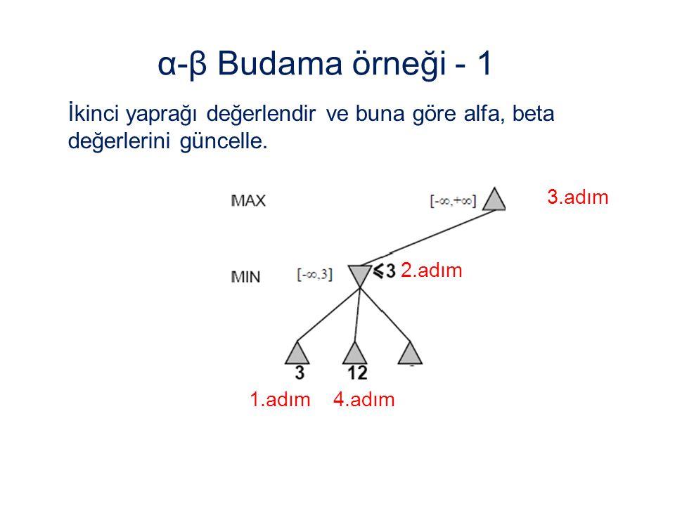 α-β Budama örneği - 1 İkinci yaprağı değerlendir ve buna göre alfa, beta değerlerini güncelle. 3.adım.