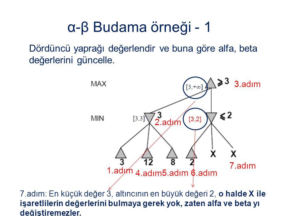 α-β Budama örneği - 1 Dördüncü yaprağı değerlendir ve buna göre alfa, beta değerlerini güncelle. 3.adım.