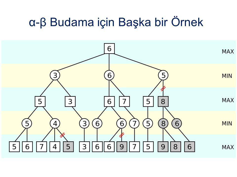 α-β Budama için Başka bir Örnek