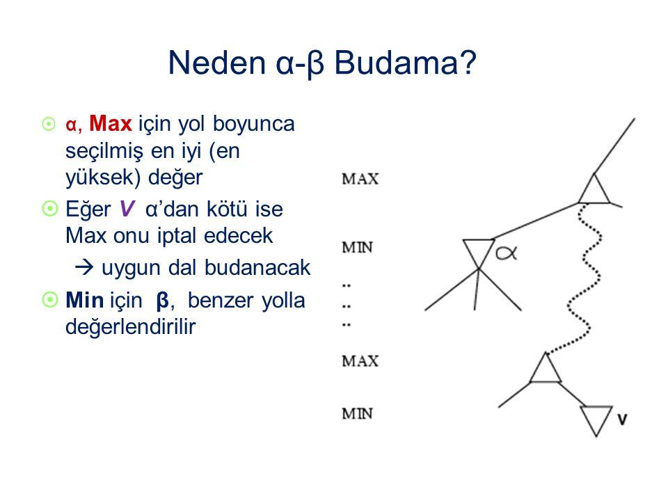 Neden α-β Budama Eğer V α'dan kötü ise Max onu iptal edecek