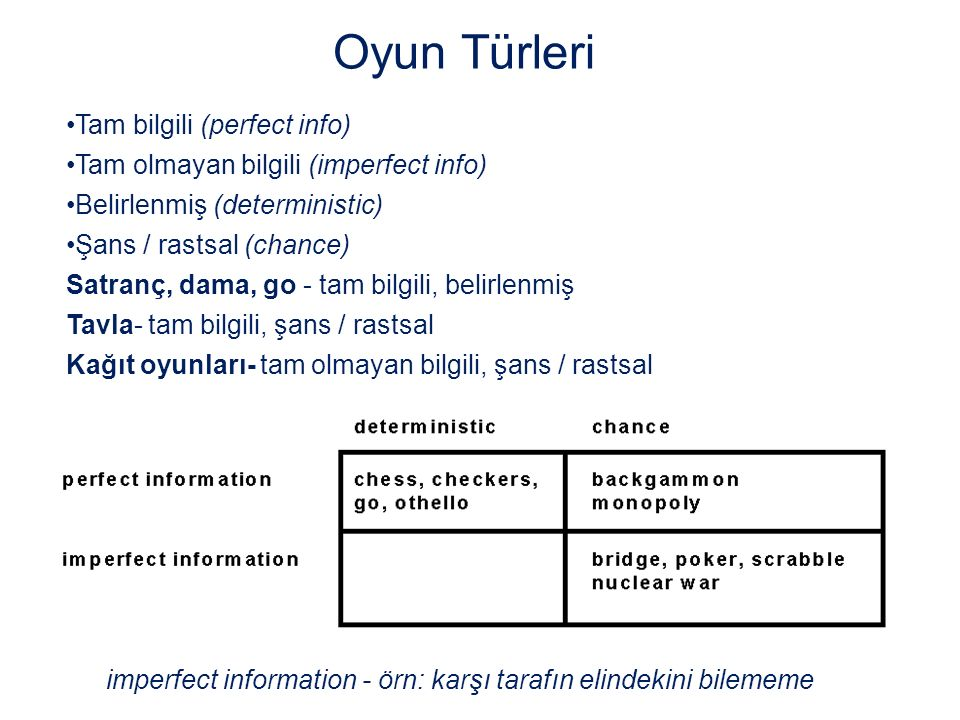 Oyun Türleri Tam bilgili (perfect info)