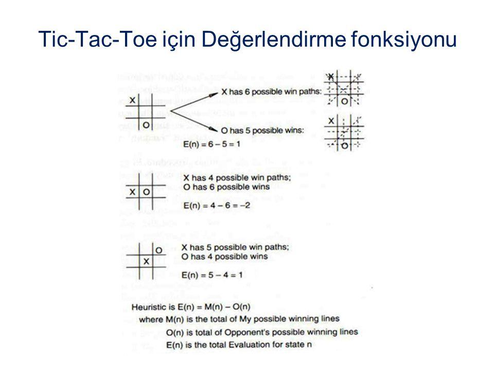 Tic-Tac-Toe için Değerlendirme fonksiyonu
